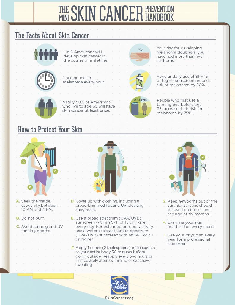 skin cancer prevention guidelines